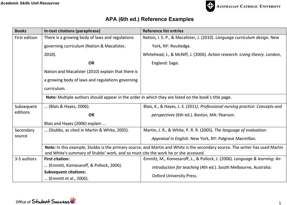 Apa 6th Ed Reference Examples Pdf Free Download