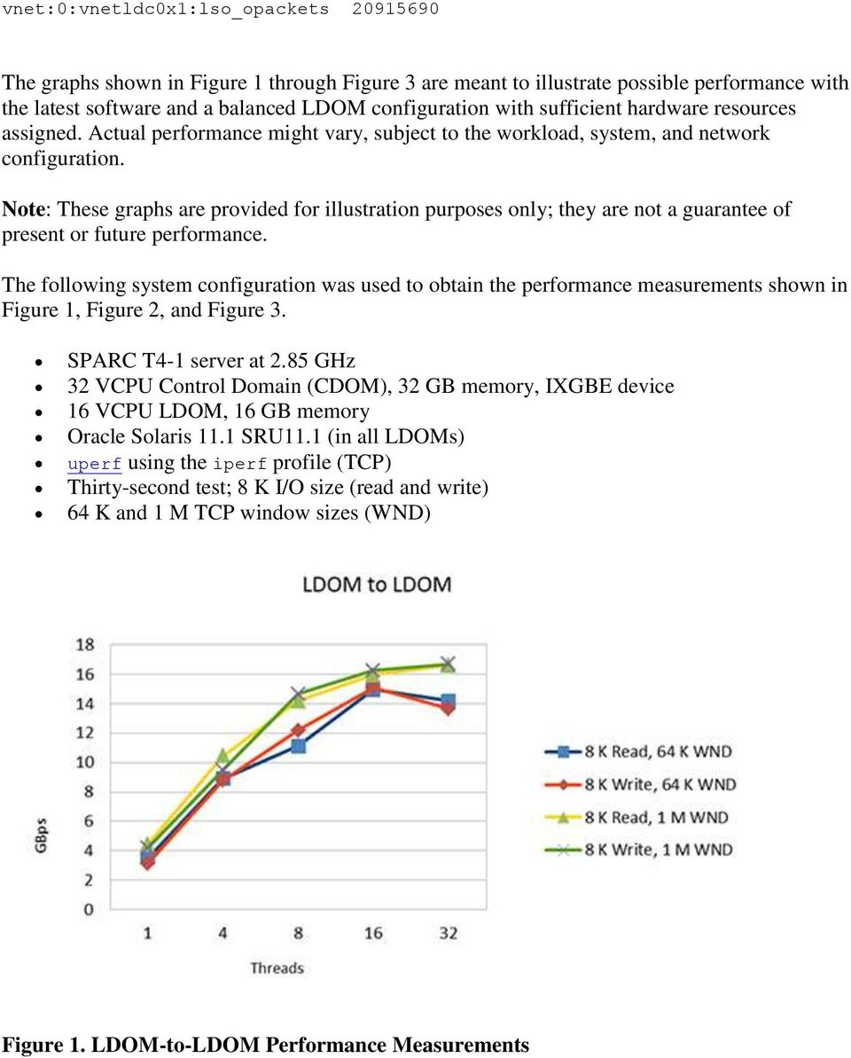 How to Get the Best Performance from Oracle VM Server for SPARC - PDF