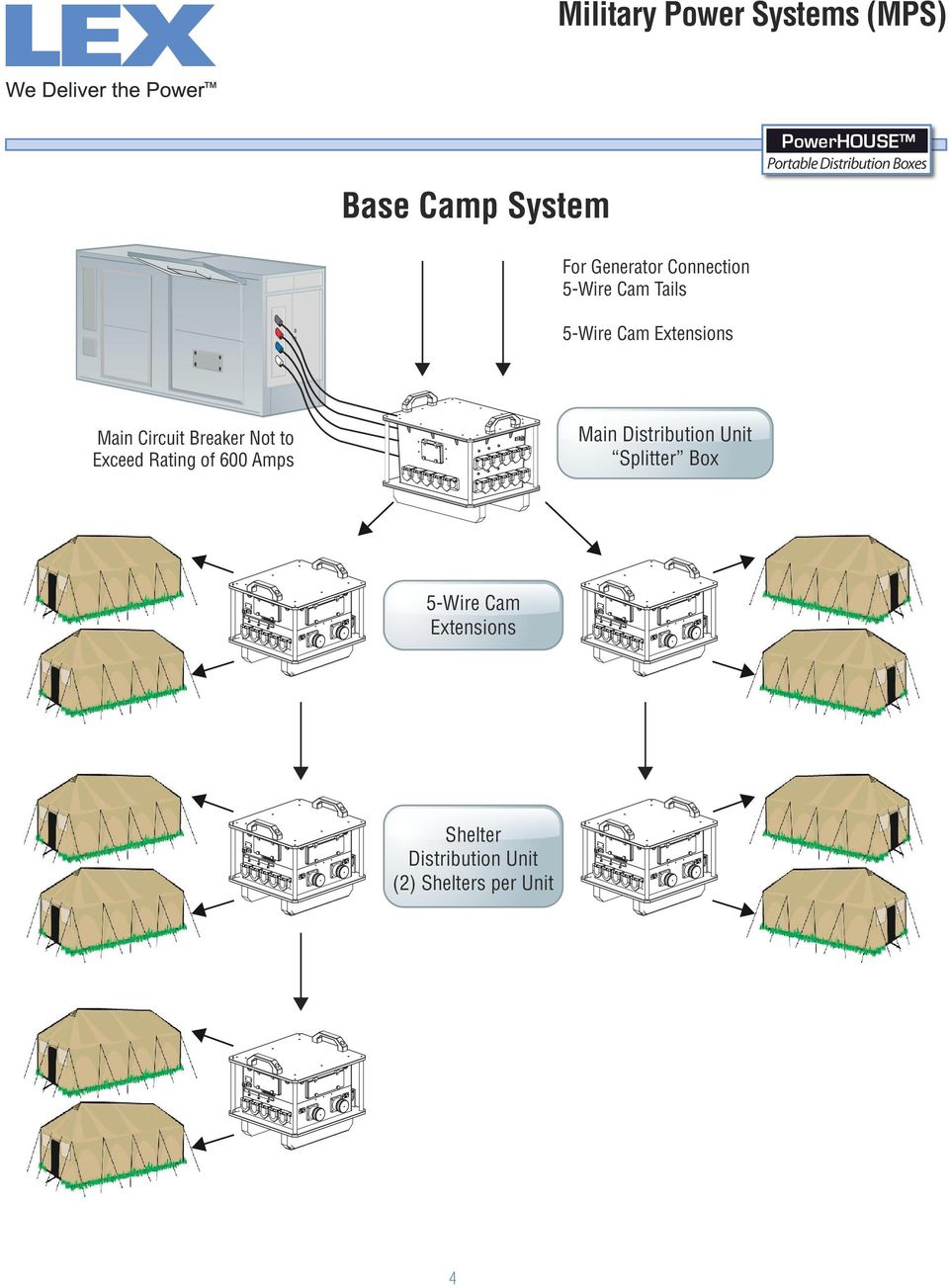 page_4 portable power distribution for military applications pdf