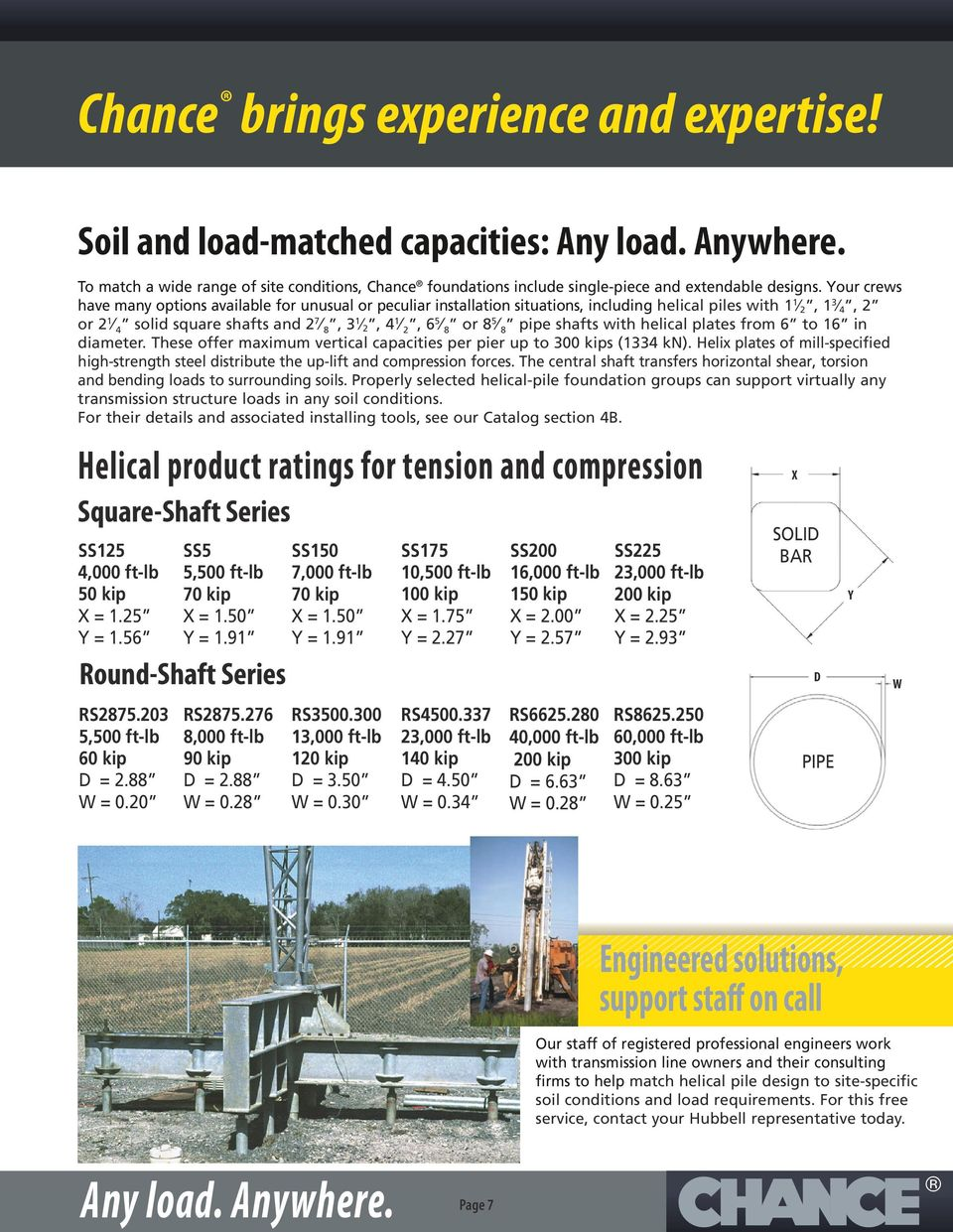 Transmission Foundations  helical piles and guy anchors for
