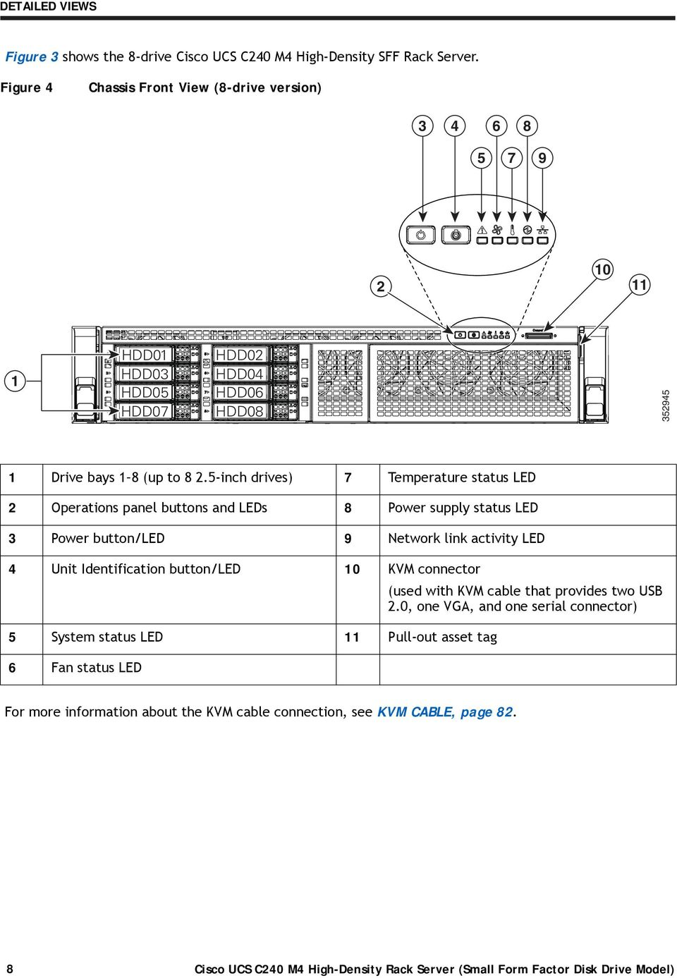 Cisco Ucs C240 M4 High Density Rack Server Small Form Factor Disk Power Supply Wiring Diagram 5 Inch Drives 7 Temperature Status Led 2 Operations Panel Buttons And Leds 8