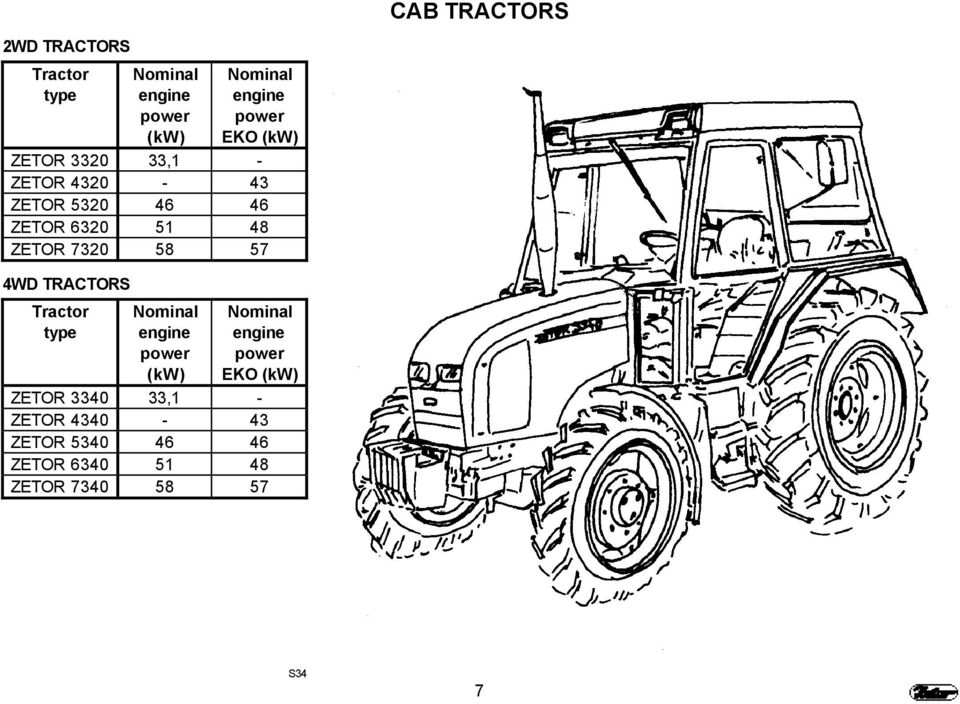 zetor wiring diagram