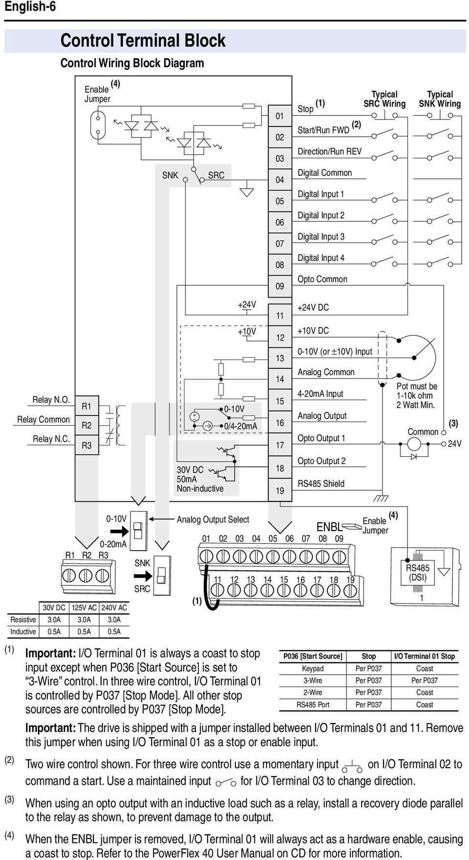 Magnificent Powerflex 755 Wiring Diagram Online Wiring Diagram Wiring Cloud Oideiuggs Outletorg