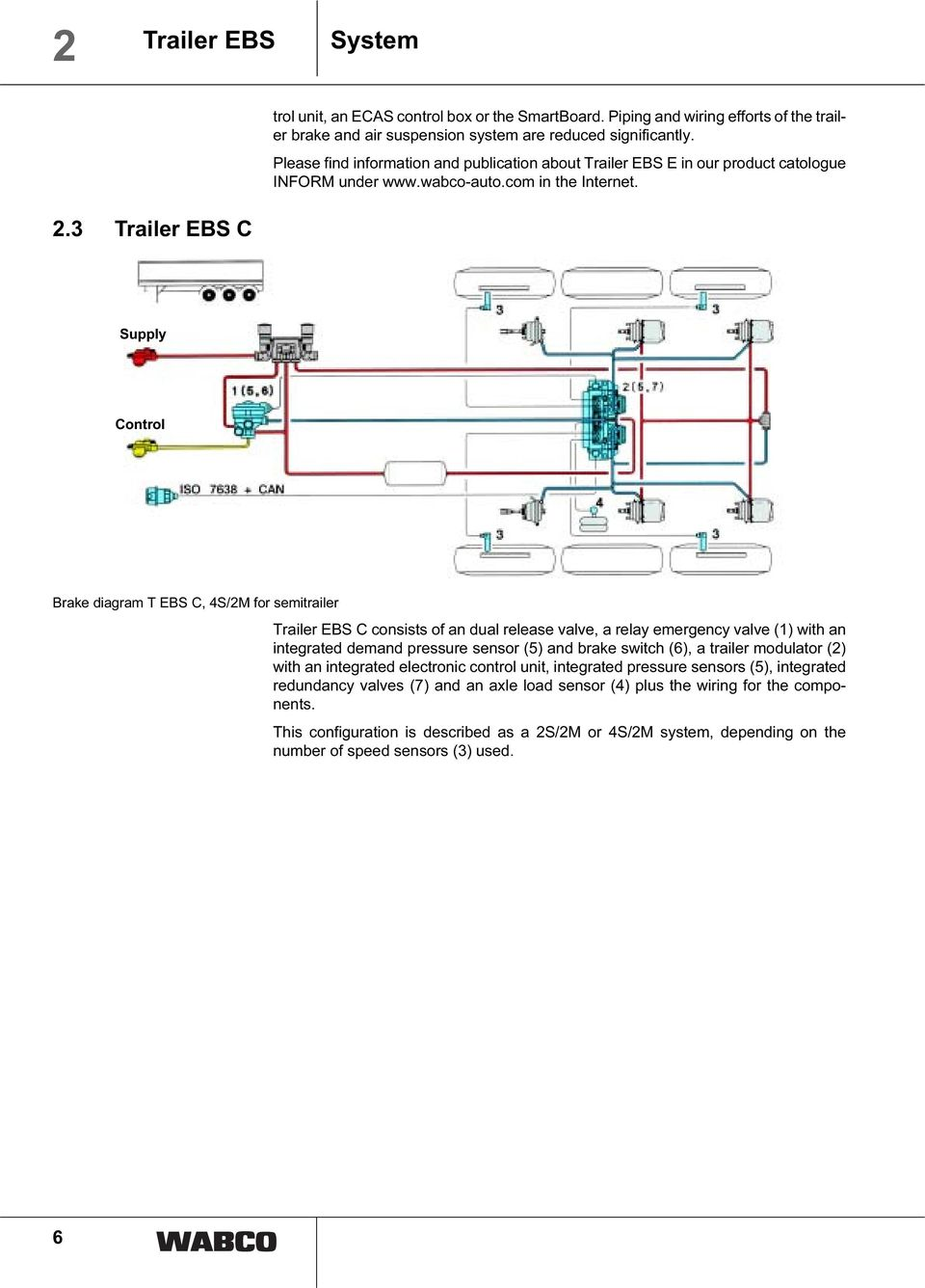 Trailer Ebs C D System Description Pdf Emergency Brake Wiring Diagram Supply Control T 4s 2m For Semitrailer