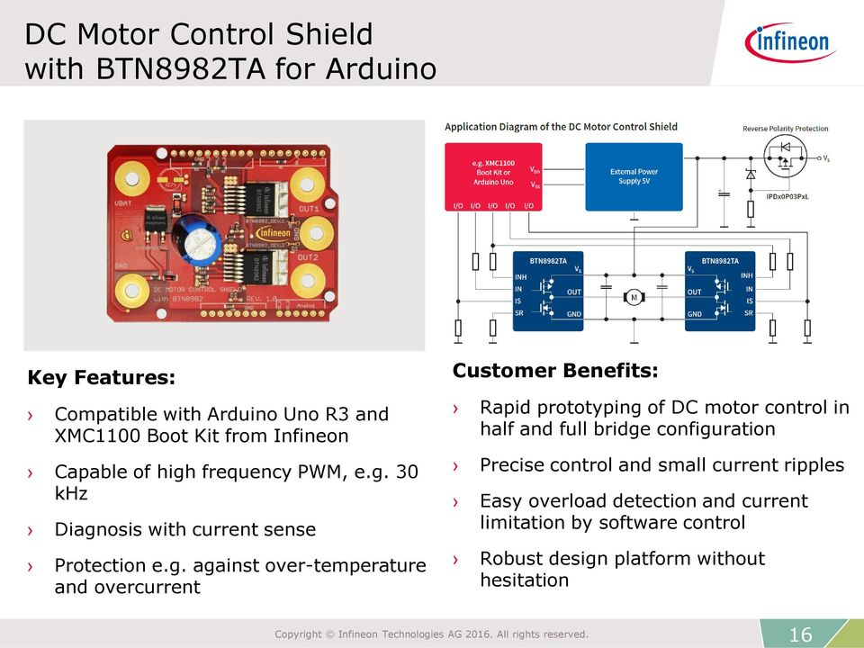 XMC in Motor Control Applications  XMC Microcontrollers