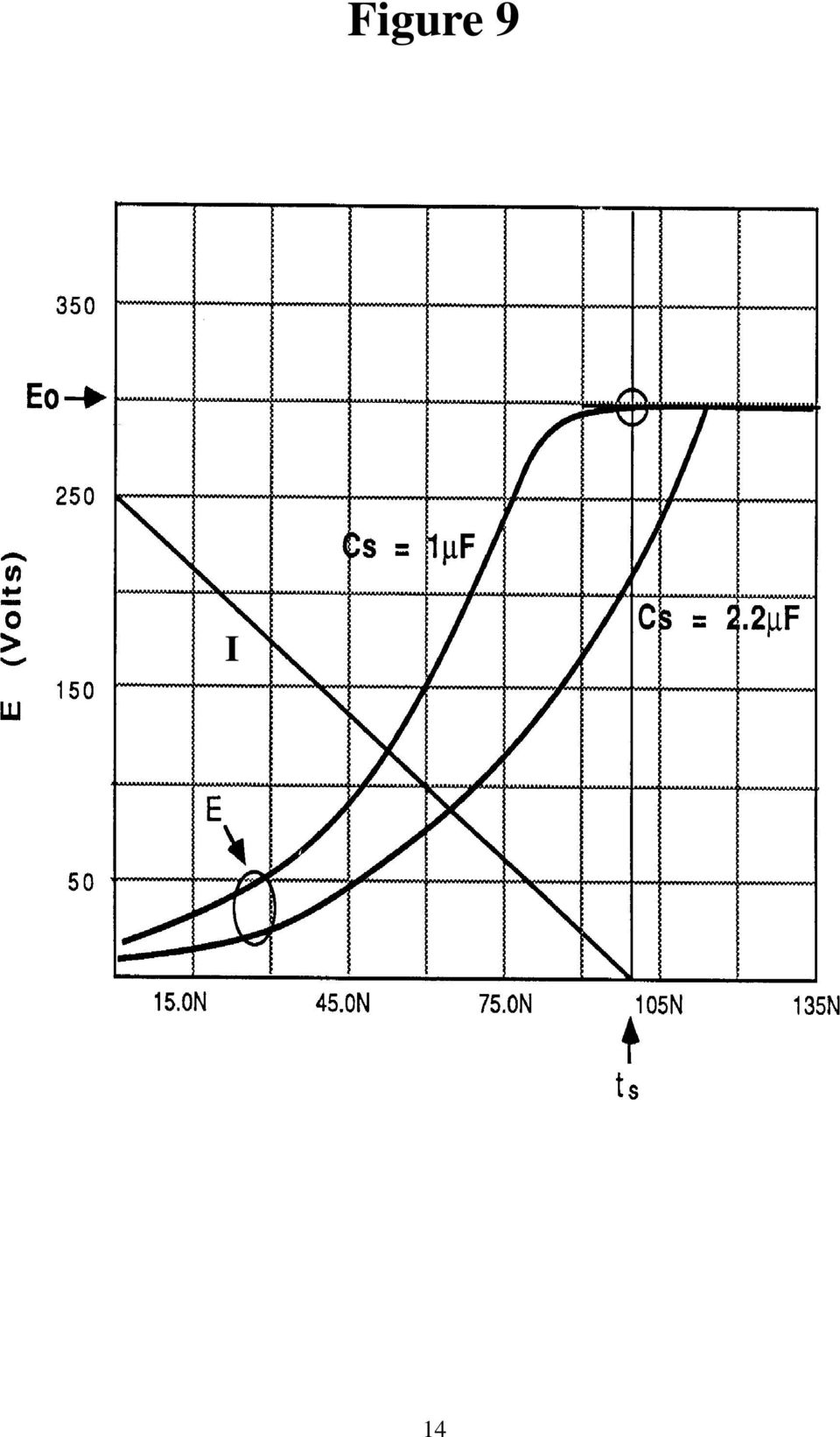 Design Of Snubbers For Power Circuits By Rudy Severns Pdf Snubber Thyristor Control Single Switch Based On The Net Result Is Much Lower Peak Stress And Switching Loss Voltage Waveforms Two Different Values C S Are Shown In This