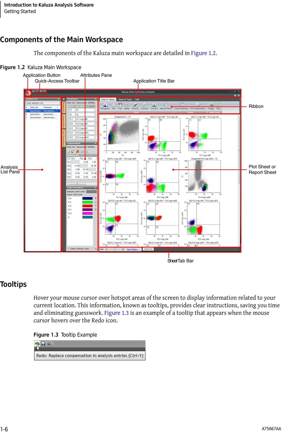 Instructions For Use Kaluza Flow Cytometry Analysis Software Smartart Diagram This Visually Cues A 360 Degree Plan 2 Figure 1
