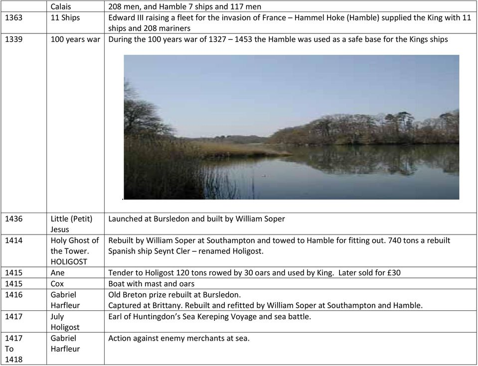 History of the River Hamble - PDF