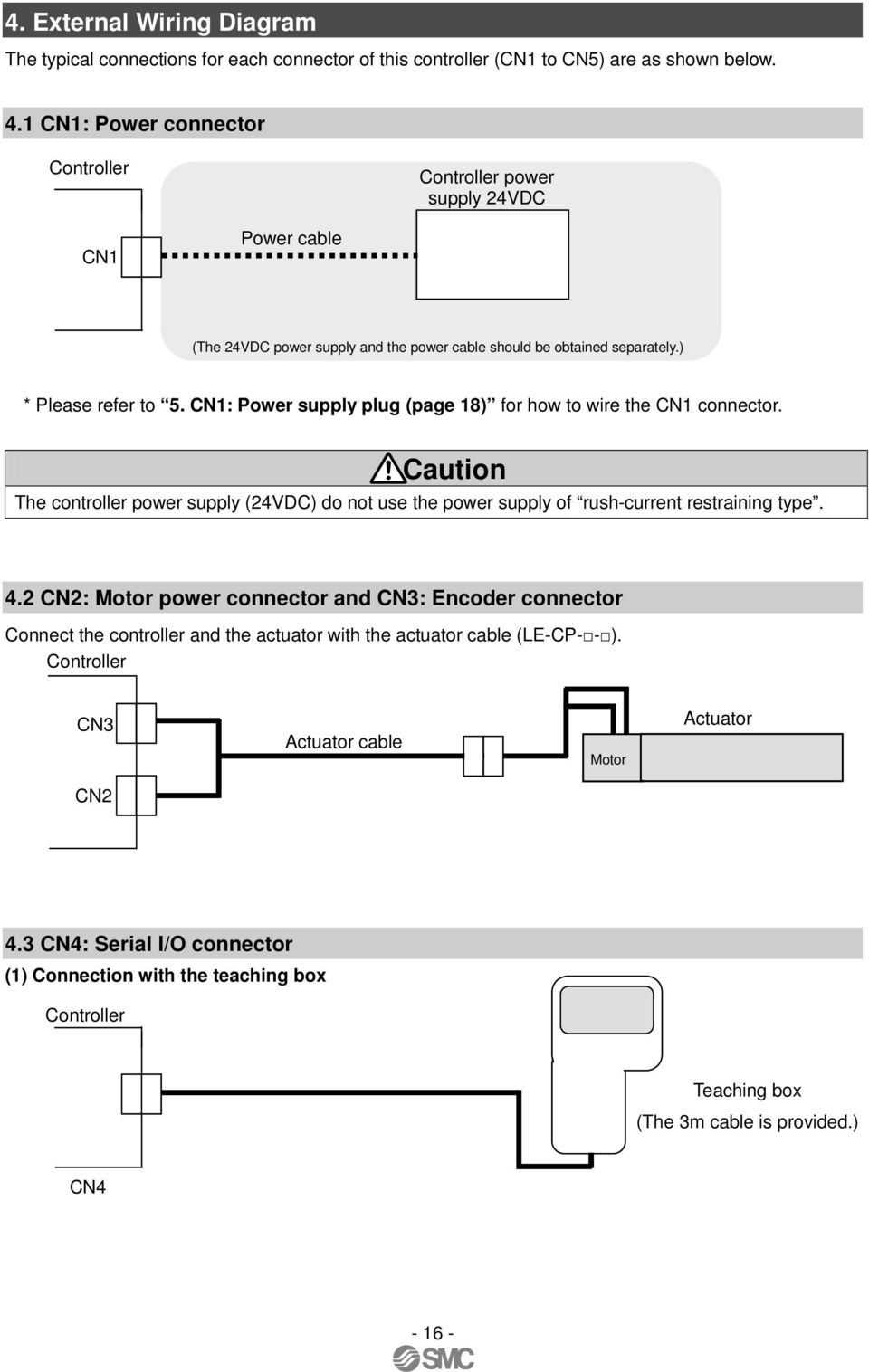 Step Motor Controller Servo 24vdc Pdf. Cn1 Power Supply Plug Page 18 For How To Wire The Connector. Wiring. 24vdc Motor Wire Diagram 3 At Scoala.co