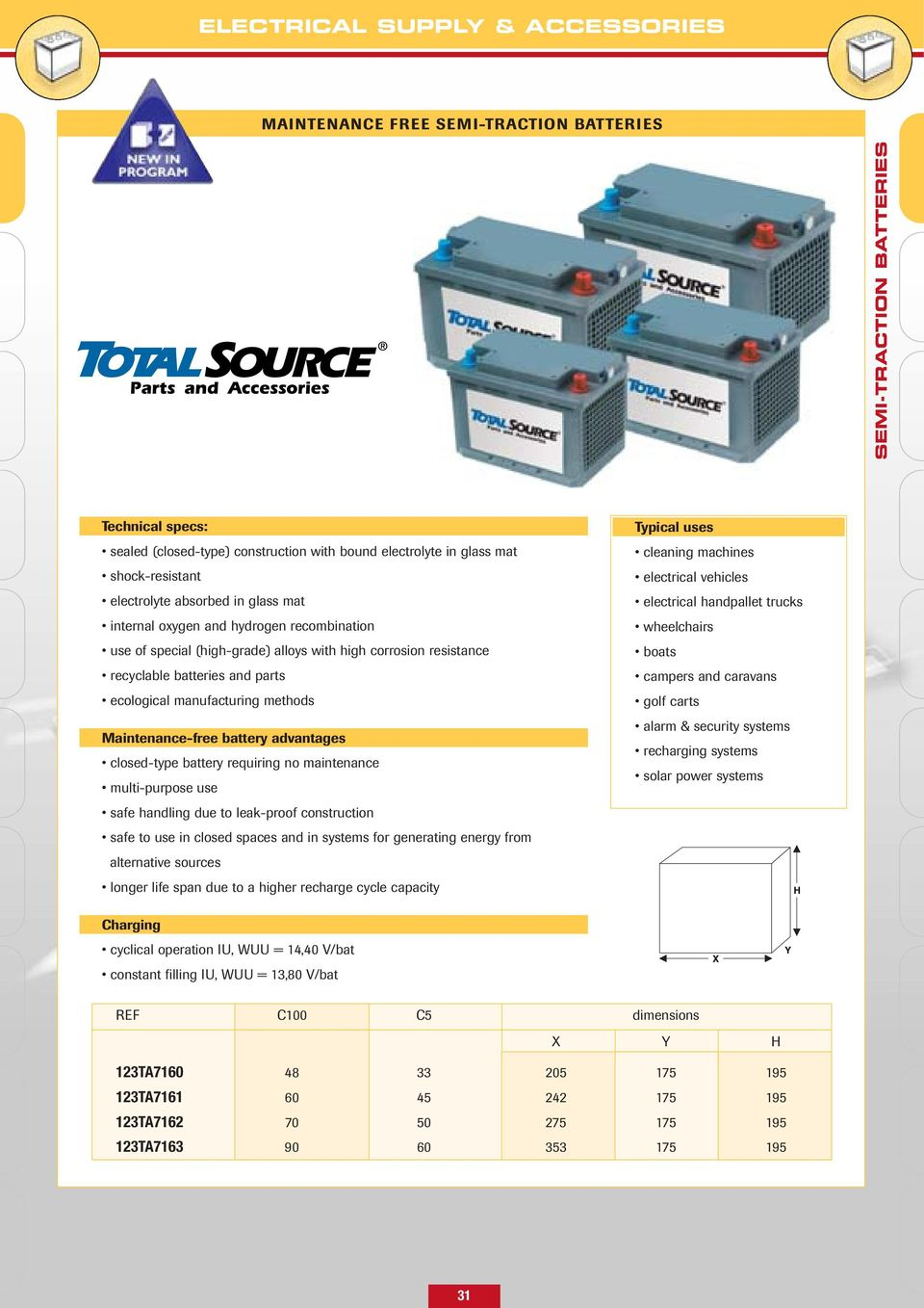 Electrical Supply Accessories Batteries Pdf Wiring Diagram For Stand Alone Charger Oil Kit Battery Advantages Closed Type Requiring No Maintenance Multi Purpose Use Safe Handling Due