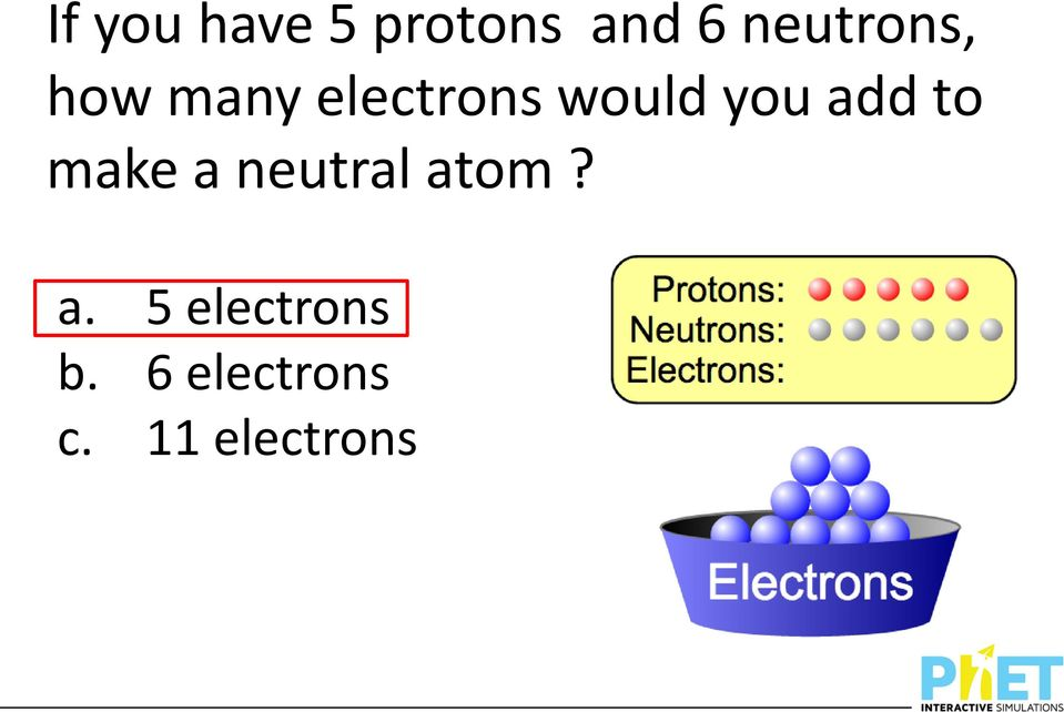 Unit 2 Atomic Structure Pdf. You Add To Make A Neutral Atom 5 Electrons B. Worksheet. Chapter 5 Electrons In Atoms Worksheet With Answers At Mspartners.co