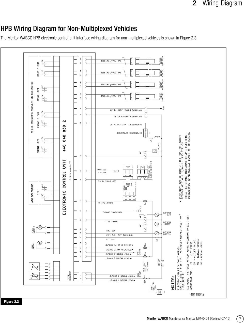 meritor wabco wiring diagram wiring diagram  wabco hydrolic wiring diagram wiring diagram databasemeritor wabco hydraulic power brake (hpb) system pdf