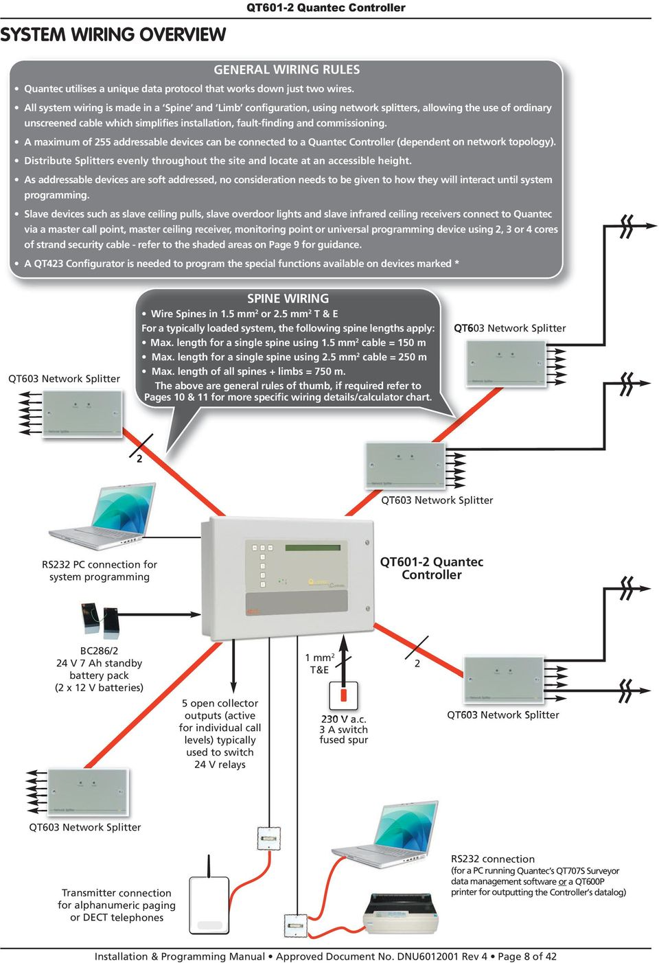 QT601-2 QUANTEC CONTROLLER. installation and programming manual Approved  Document No. DNU Rev 4 - PDF Free Download   Addressable Nurse Call Wiring Diagram      DocPlayer.net