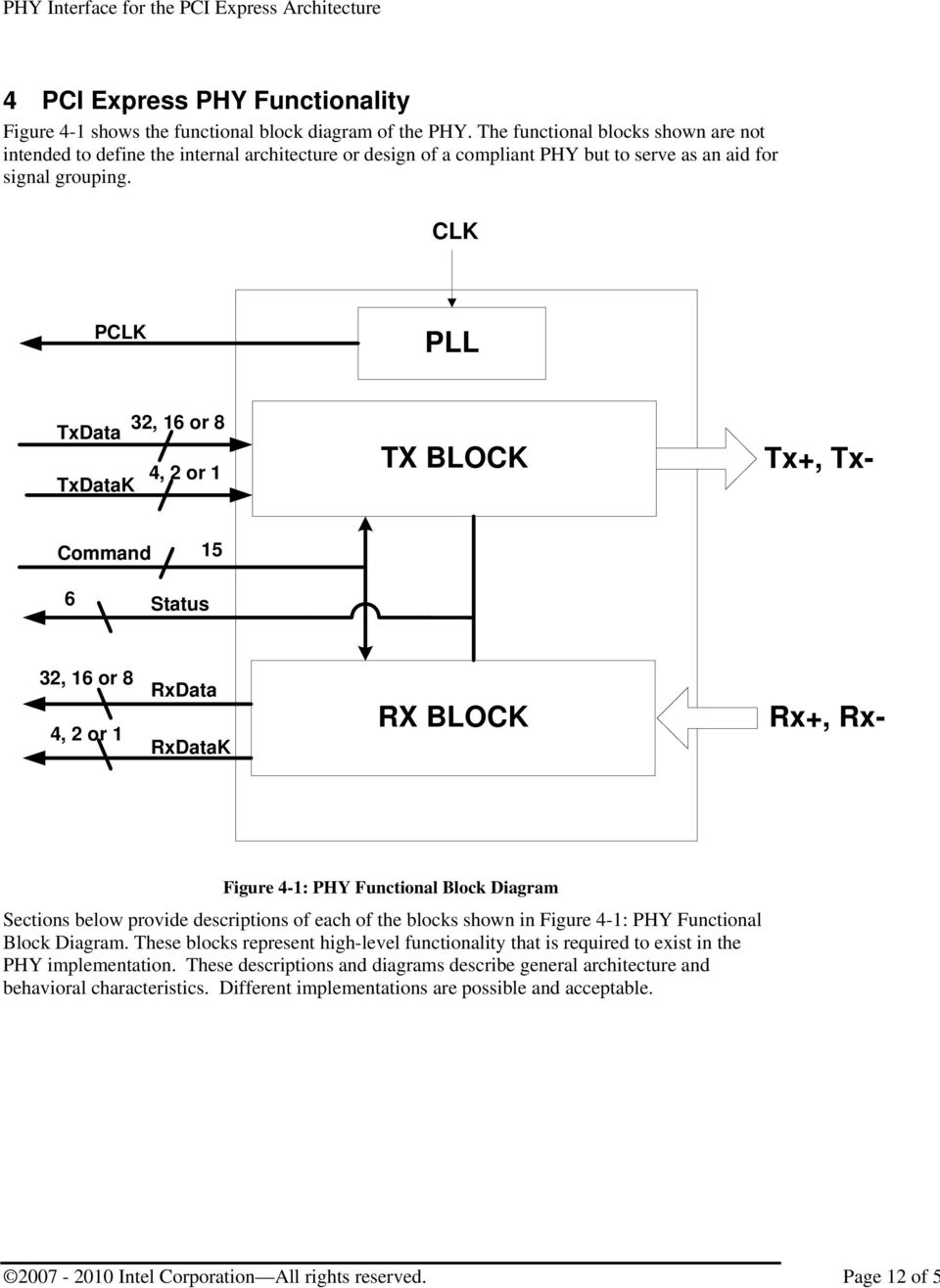Phy Interface For The Pci Express Architecture Pdf Block Diagram In Clk Pll 32 16 Or 8 Txdata 4 2 1 Txdatak Tx