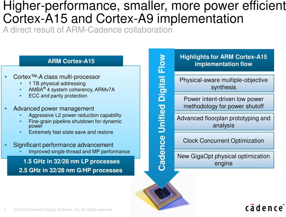 Implementing High-performance ARM Cortex -A Processors at Advanced ...