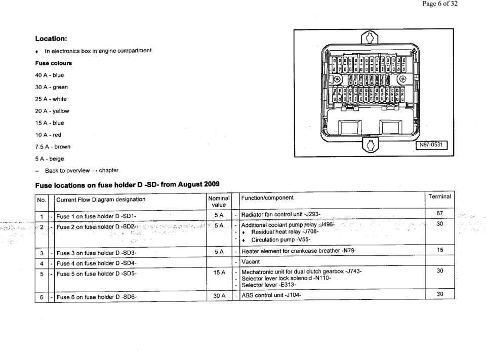 1993 Vw Passat Engine Compartment And Headlights Electrical Wiring Diagram