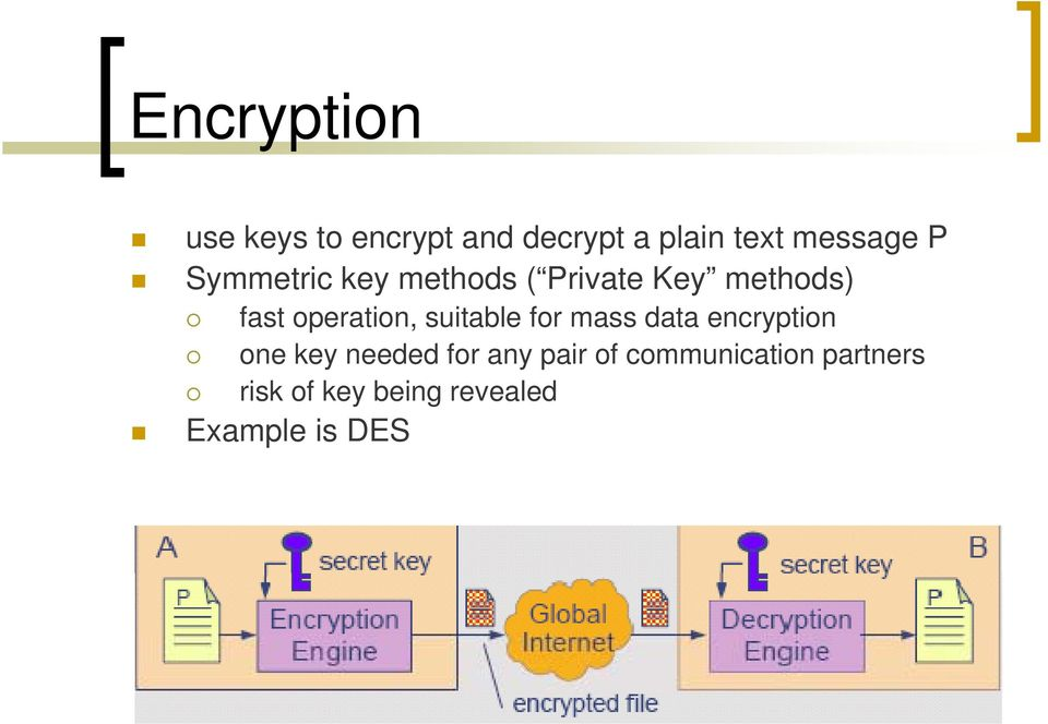 suitable for mass data encryption one key needed for any pair