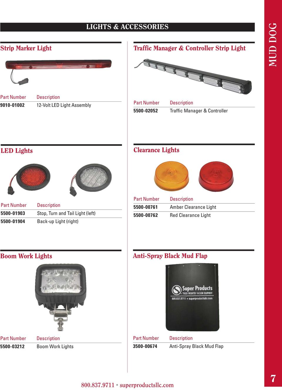 Spare Parts Program Consumables Accessories Centurion 3000 Wiring Diagram Tail Light Left 5500 01904 Back Up Right