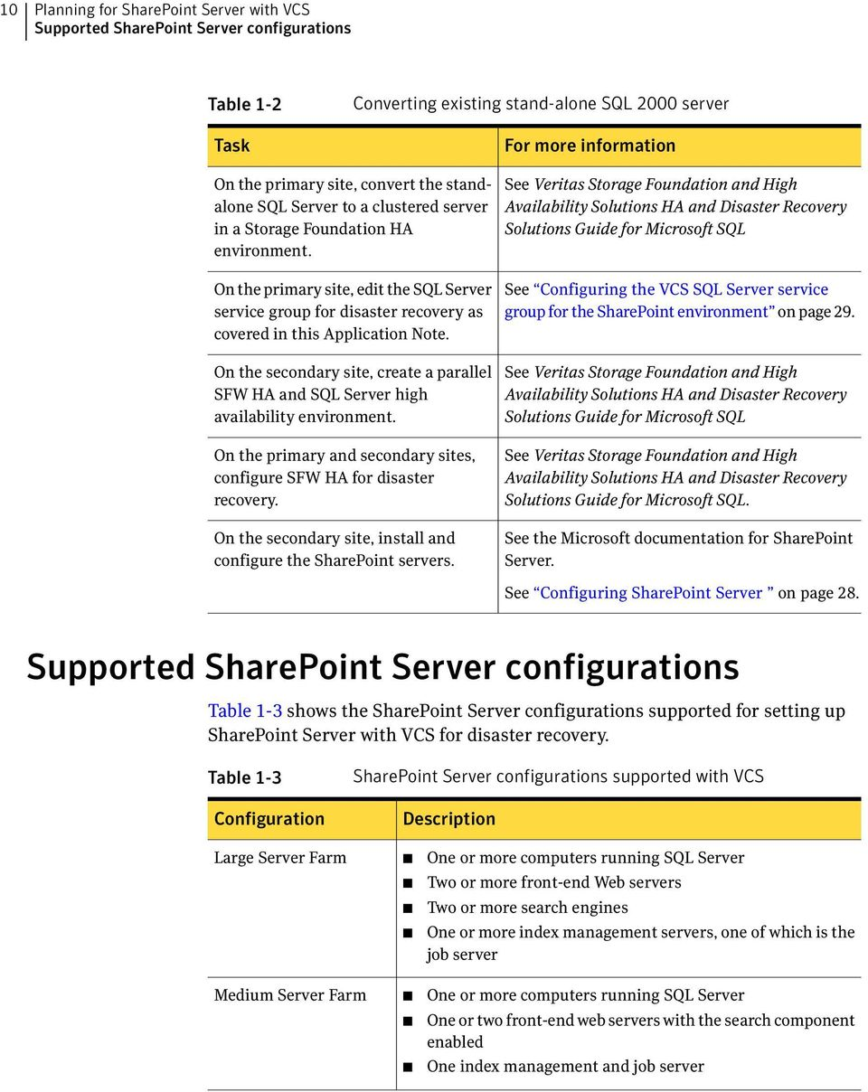 See Veritas Storage Foundation and High Availability Solutions HA and Disaster Recovery Solutions Guide for Microsoft SQL On the primary site, edit the SQL Server service group for disaster recovery