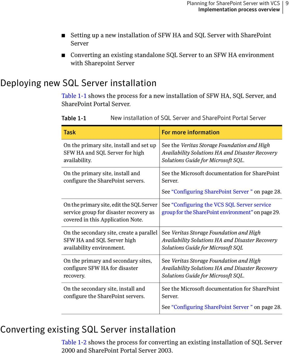 Table 1-1 Task New installation of SQL Server and SharePoint Portal Server For more information On the primary site, install and set up SFW HA and SQL Server for high availability.