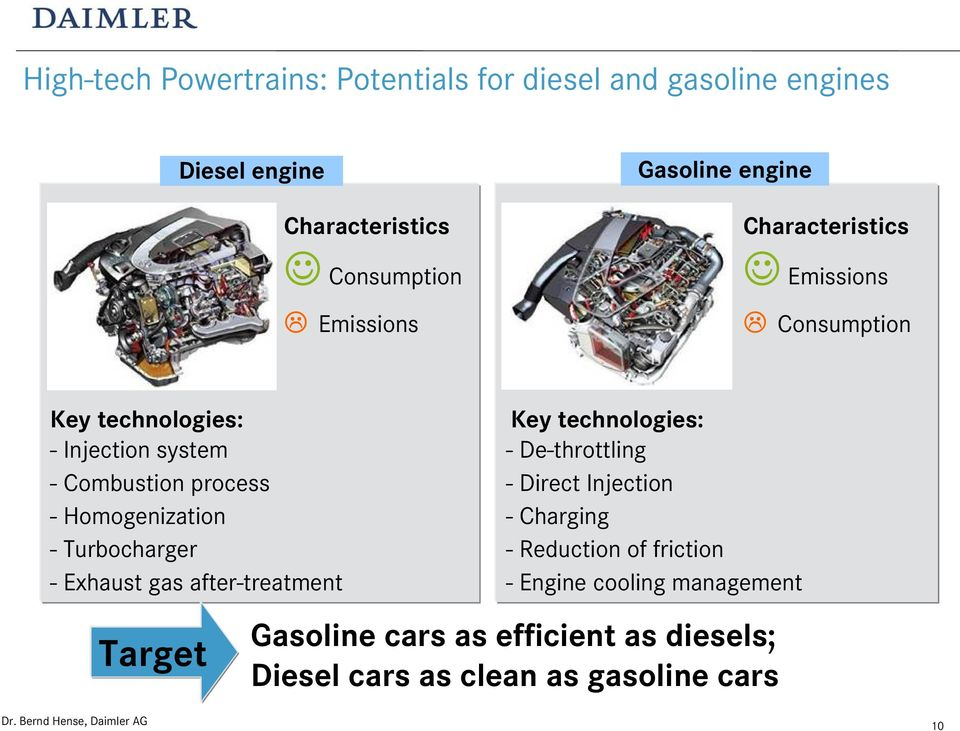 -Homogenization - Turbocharger -Exhaust gas after-treatment Target Key technologies: -De-throttling -Direct Injection -