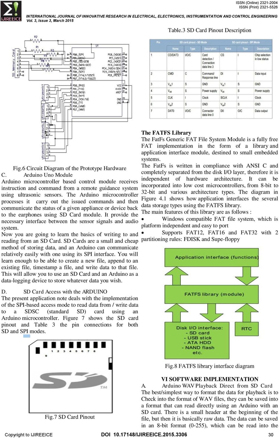 Design and Development of Virtual Eye for the Blind - PDF