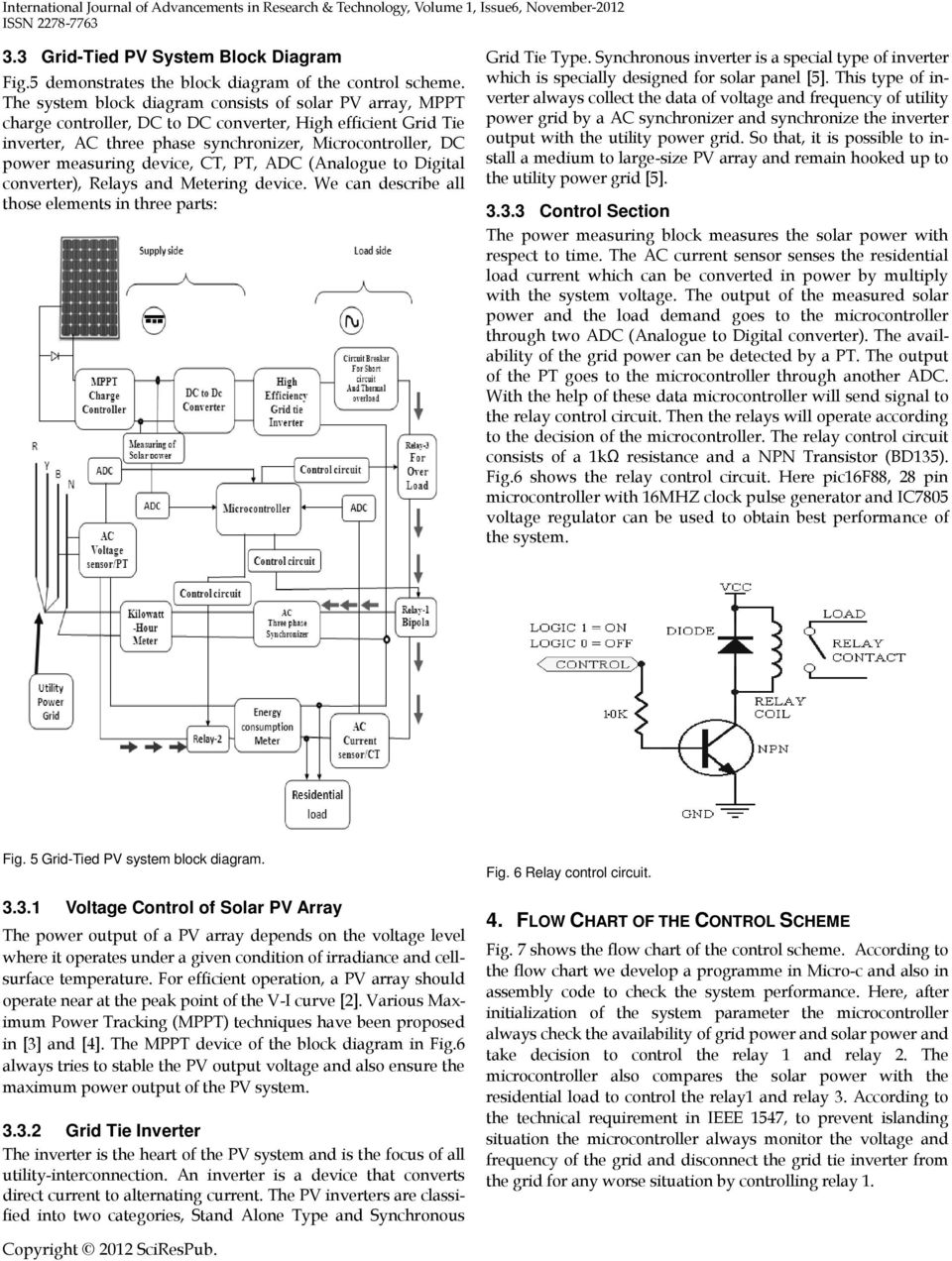 A New Approach To Design Of An Optimized Grid Tied Smart Solar Figure 3 Schematic Diagram The Charge Controller Circuit Device Ct Pt Adc Analogue Digital Converter Relays And