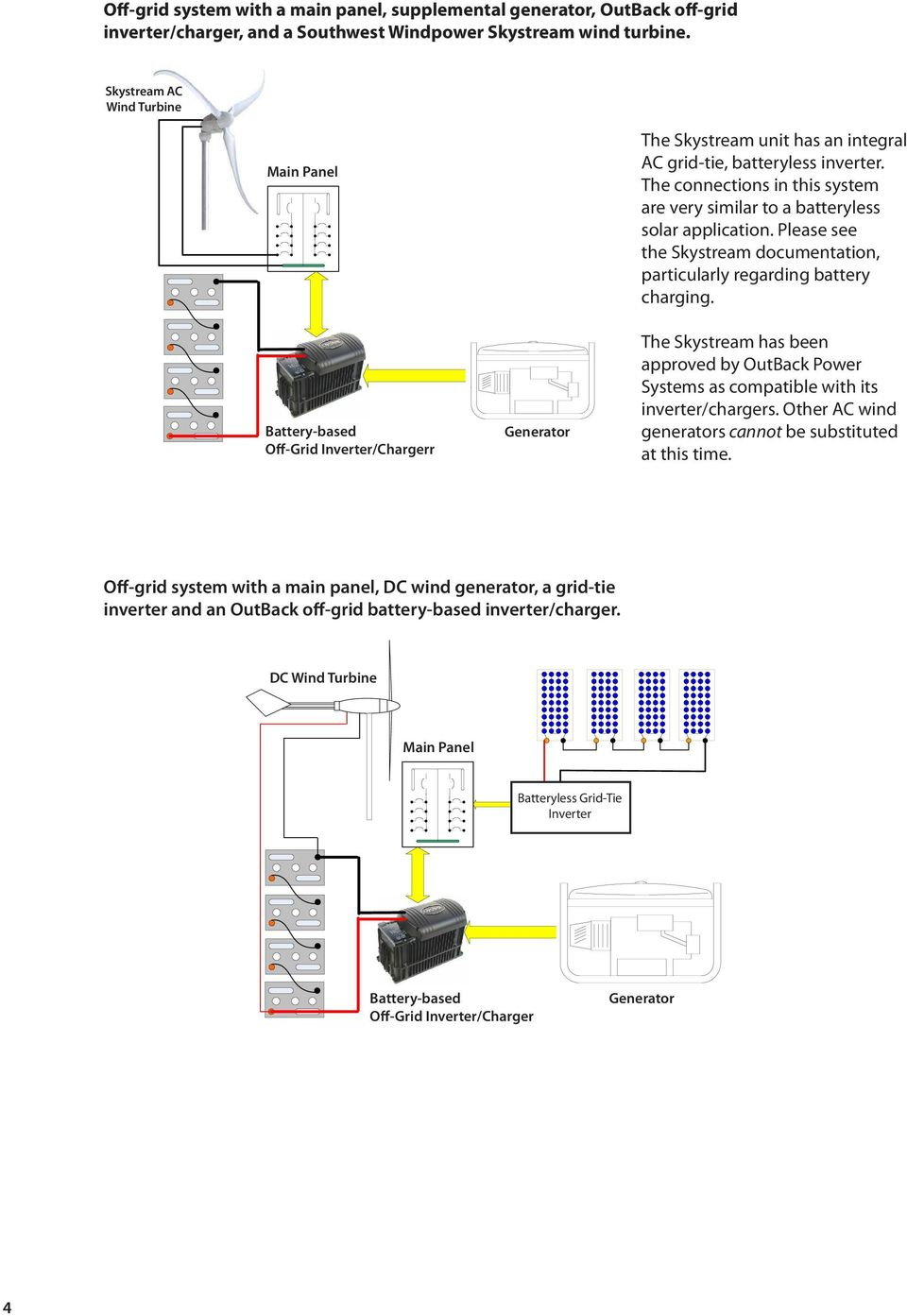 Ac Coupling In Renewable Energy Systems Pdf Charger Further Off Grid Solar Power System Also Street Light Circuit The Connections This Are Very Similar To A Batteryless Application Please See