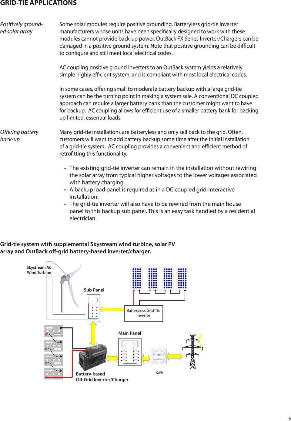 Ac Coupling In Renewable Energy Systems Pdf Diagram Of The Puresinewave Inverter Within An Pv Offgrid System Outback Fx Series Chargers Can Be Damaged A Positive Ground Note That