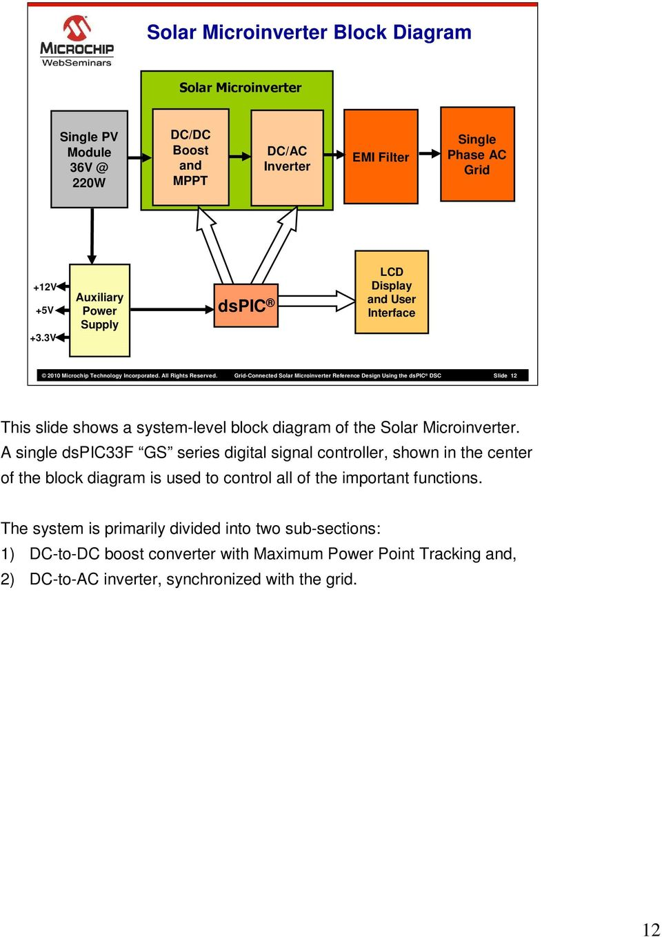 Grid Connected Solar Microinverter Reference Design Pdf 100w Inverter Circuit Schematic Wiring Diagram Using The Dspic Dsc Slide 12 This Shows