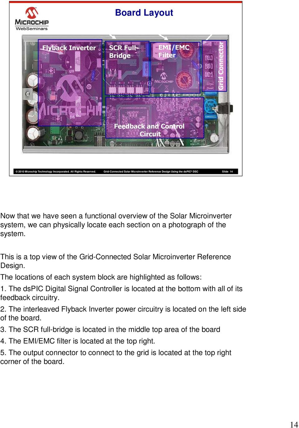 Grid Connected Solar Microinverter Reference Design Pdf Electronics Lab Pwm Charge Controller Pic16f72 With On A Photograph Of The System This Is Top View