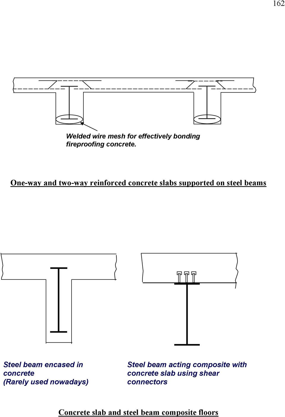 Lecture Note 31  Introduction to Steel-Concrete Composite