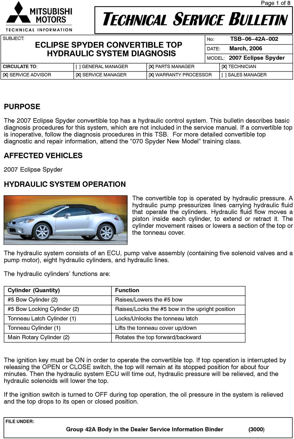 Eclipse Spyder Convertible Top Hydraulic System Diagnosis Pdf Vw New Beetle Parts As Well Jetta Fuse Box Diagram This Bulletin Describes Basic Procedures For Which Are Not Included In The