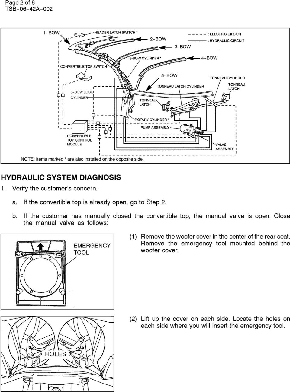 Eclipse Spyder Convertible Top Hydraulic System Diagnosis Pdf O2 Sensor Wiring Diagram If The Customer Has Manually Closed Manual Valve Is Open
