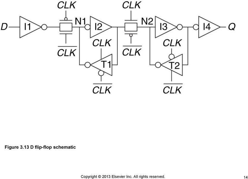 Chapter 3 Sequential Logic Design Copyright 2013 Elsevier Inc All