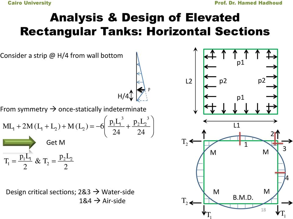 Prof  Dr  Hamed Hadhoud  Design of Water Tanks: Part (1) - PDF