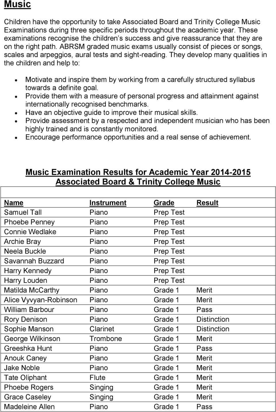 Music Examination Results for Academic Year Associated Board