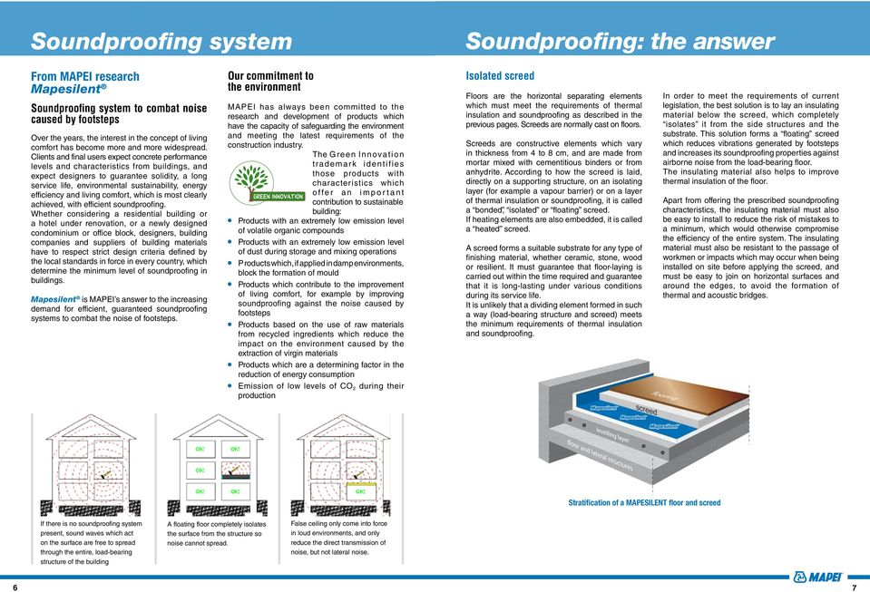 SOUNDPROOFING SYSTEM TO REDUCE NOISE TRANSMITTED BY
