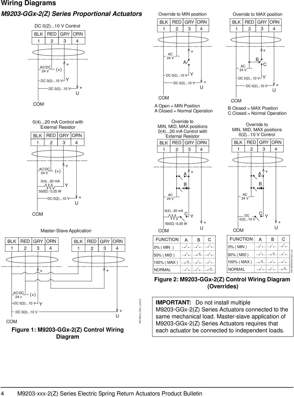 warn winch 8274 wiring diagram warn 8274 wiring diagram 2 herm thewiring diagram m9220 actuator johnson controls further ac fan speed warn winch 8274 wiring diagram warn 8274 wiring diagram 2 herm the