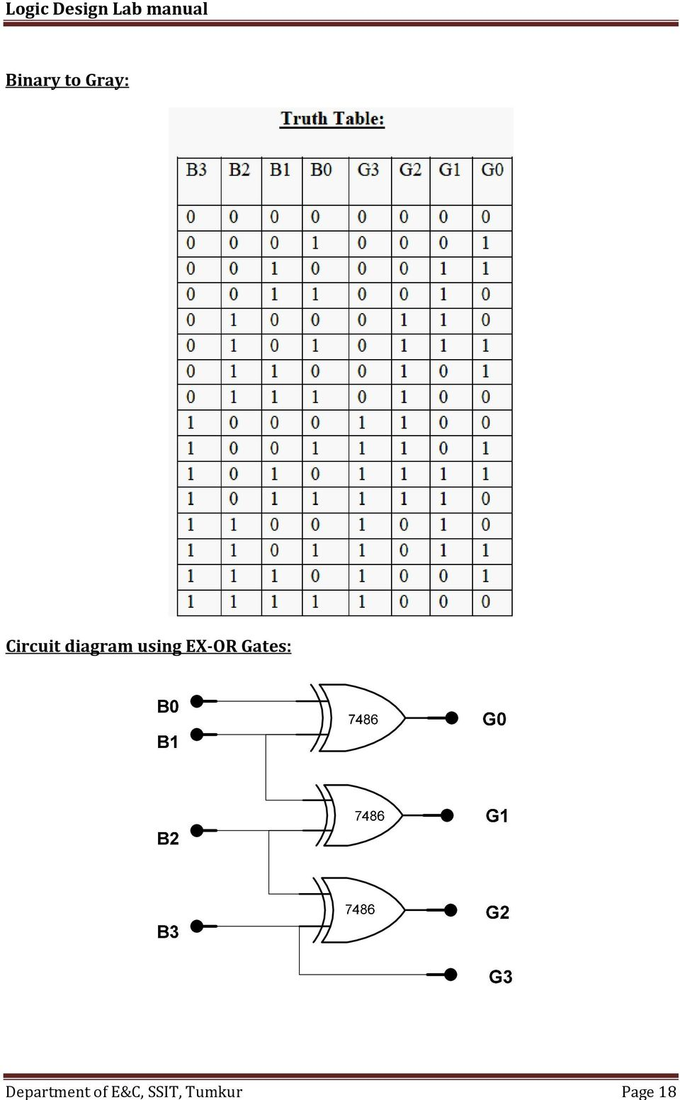 Department Of Electronics Communication Pdf Electric Adder Subtractor Truth Table 4 Bit Binary Part 1 To Gray