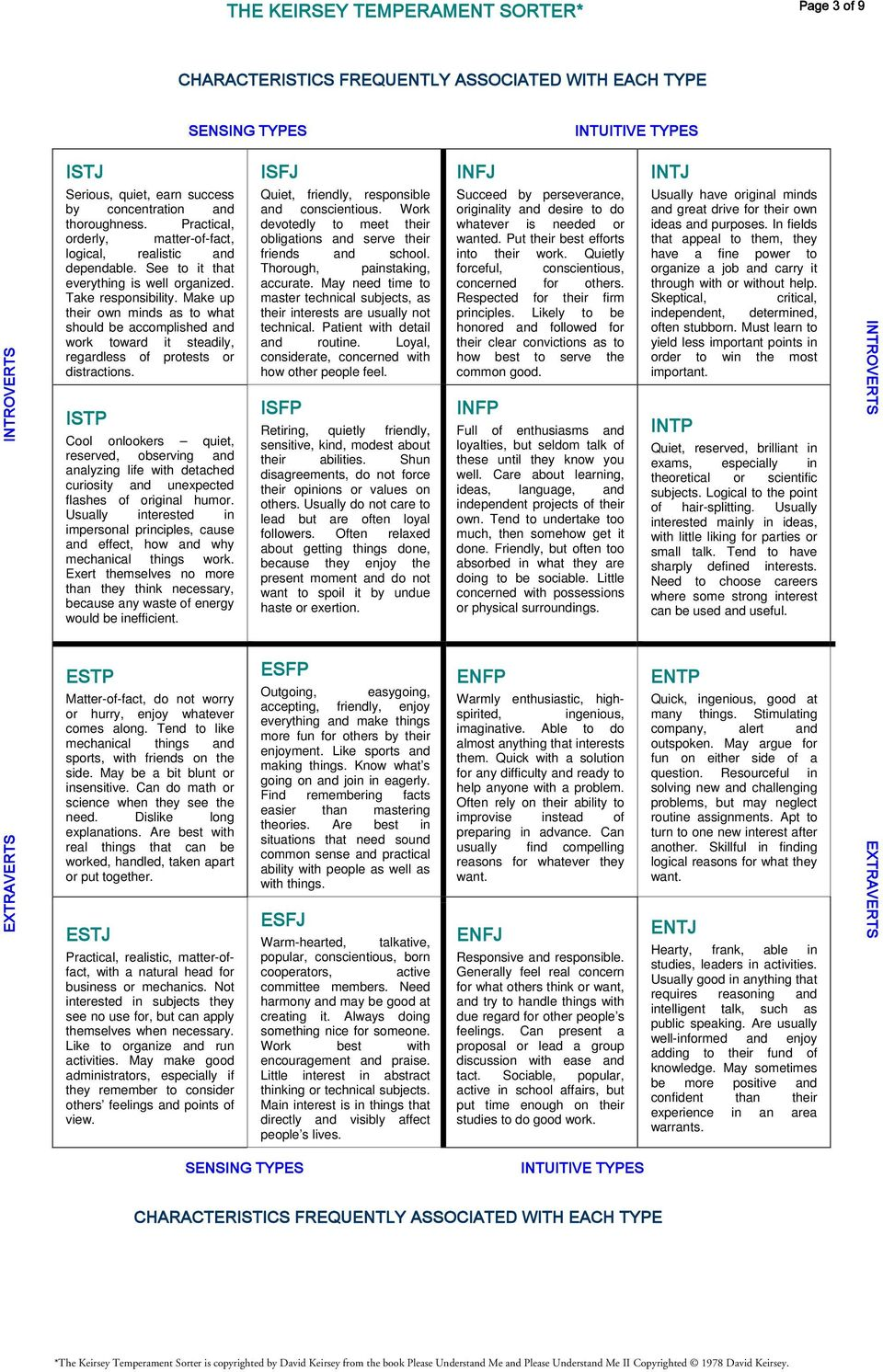 WHAT S YOUR TYPE? ISFJ INFJ A HIGH SENSE OF DUTY AN INSPIRATION TO