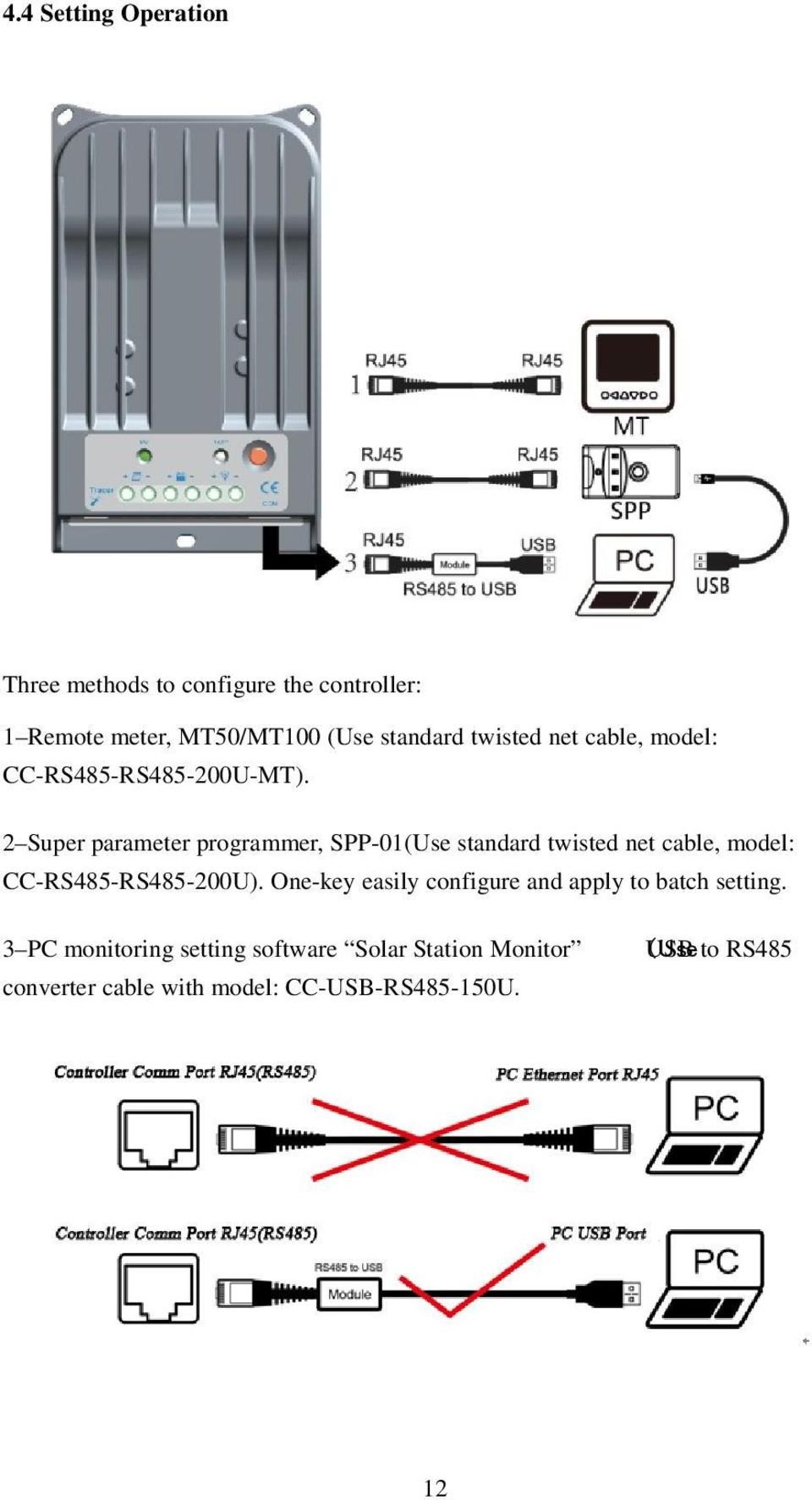 Instruction Manual Epsolar Tracer Bn Series Maximum Power Point Controller 145v Open Circuit Voltage Mppt Solar Charge 2 Super Parameter Programmer Spp 01use Standard Twisted Net Cable Model