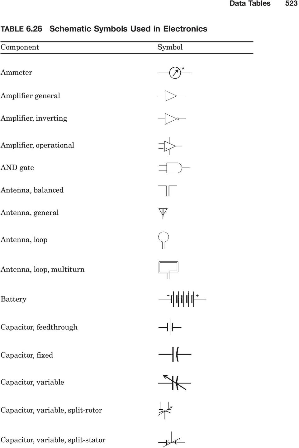 Schematic Symbols Used In Electronics Pdf Coaxial Cable Tester Circuit Electronic Projects Circuits Transcription