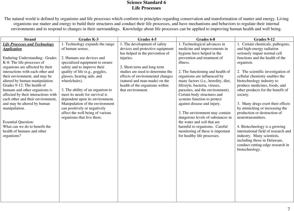 Science Standard 6 Life Processes Grade Level Expectations PDF