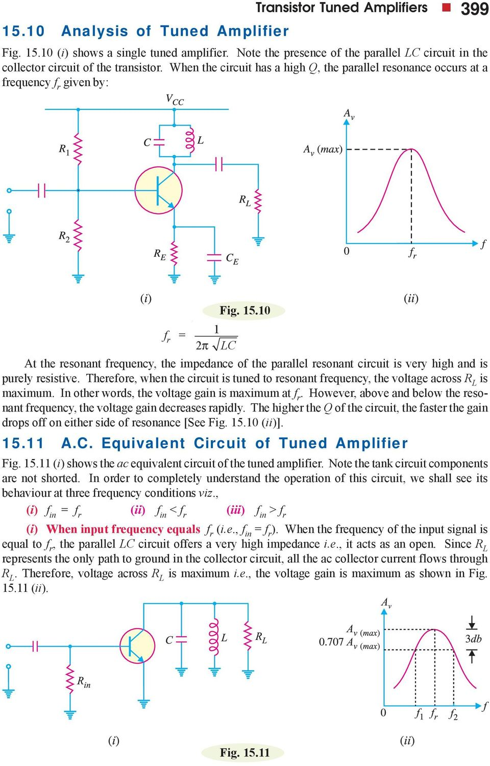 Transistor Tuned Amplifiers Pdf Impedance In A Parallel Resonance Circuit 0 F R C At The Resonant Frequency Of