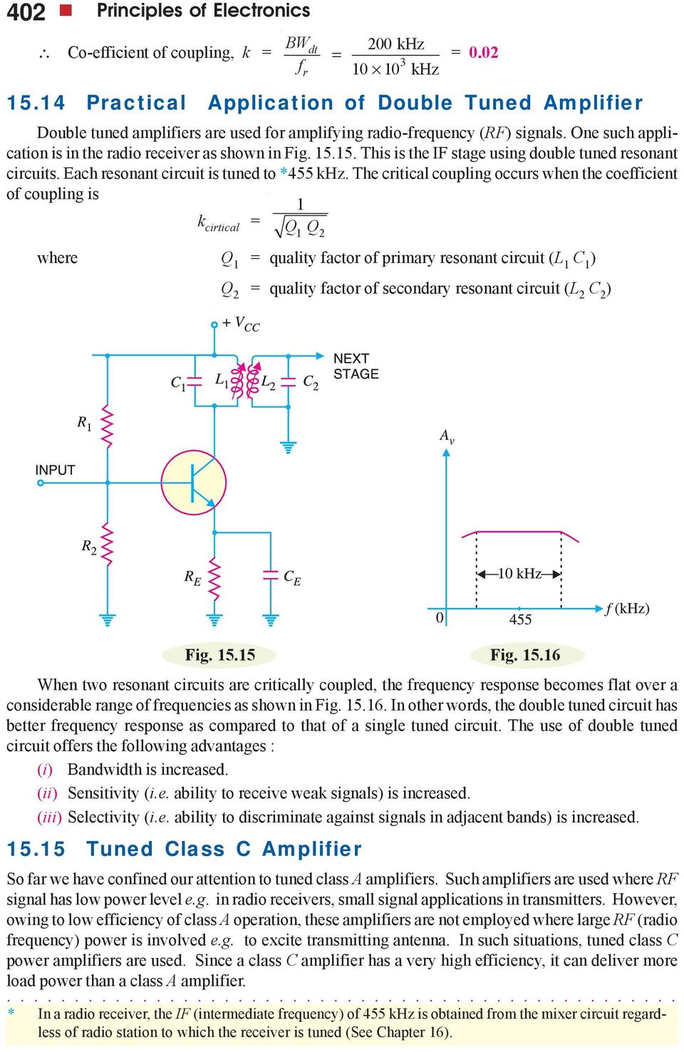 Transistor Tuned Amplifiers Pdf Basic Principles Of The Lc Resonance Circuit This Is If Stage Using Double Resonant Circuits Each