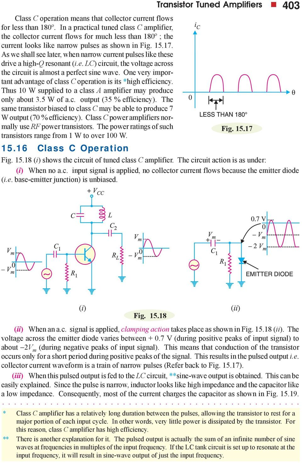 Transistor Tuned Amplifiers Pdf Singlejunction Sine Wave Oscillator Circuit Diagramas As We Shall See Later When Narrow Current Pulses Like These Drive A High