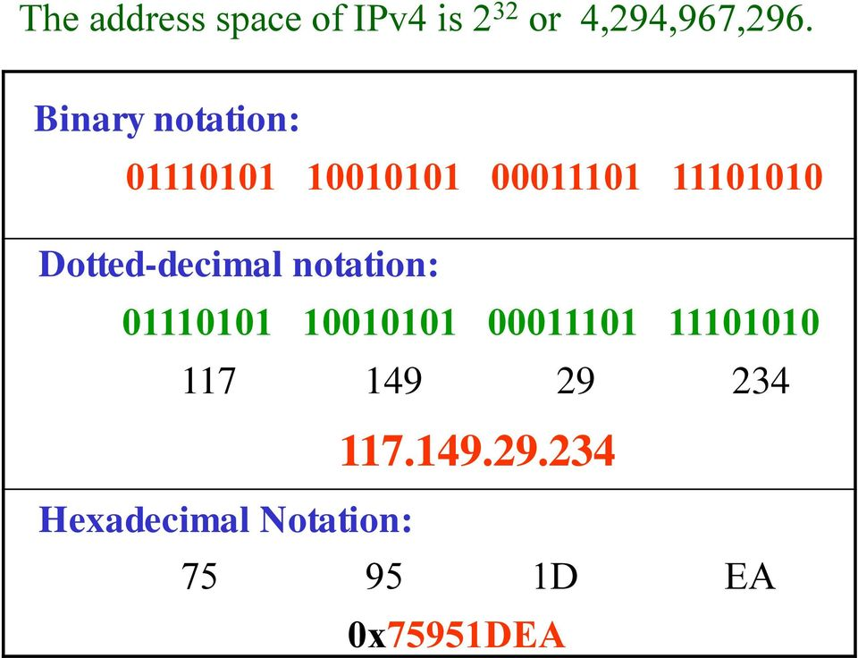 The address space of IPv4 is 2 32 or 4,294,967,296  Binary