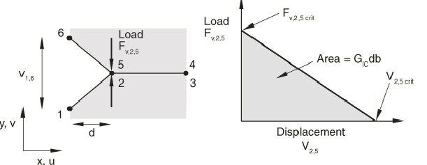 Failure Mechanisms and Key Parameters of FRP Debonding from