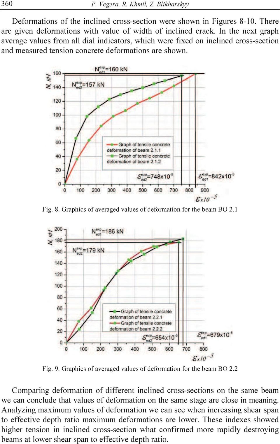 THE SHEAR CAPACITY OF REINFORCED CONCRETE BEAMS WITH